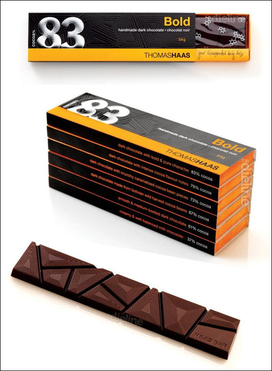 Thomas Haas Chocolate