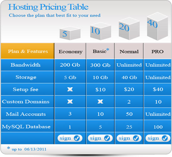 35 beautiful free pricing tag and table psd templates for Pricing table design