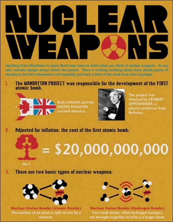 nuclear-warheads[3]
