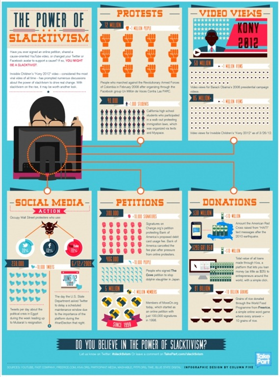 35 interesting and creative infographic poster designs for