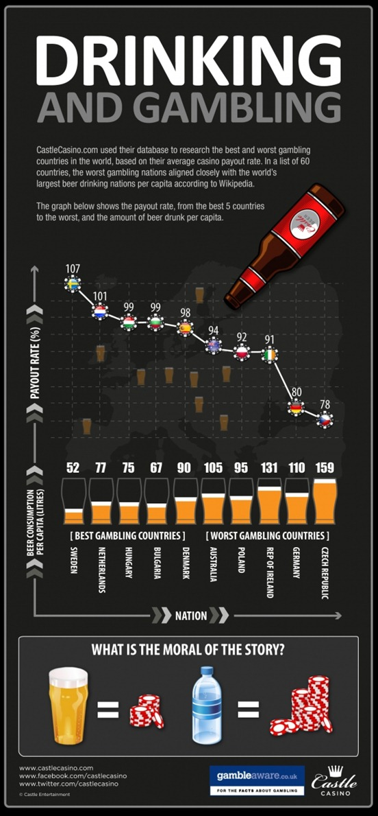 world's-biggest-beer-drinkers