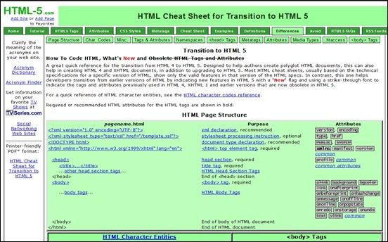 html-transition-to-html5