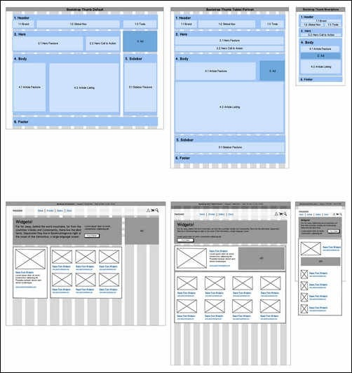 wireframing-responsive-designs-and-mockups