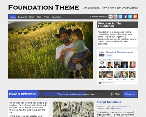 Foundation-nonprofit-wordpress-themes