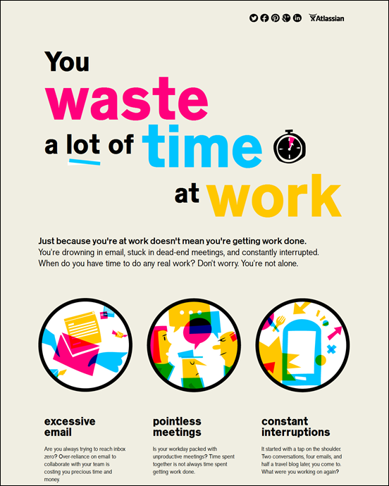 Atlassian - Time Wasting At Work Info graphic