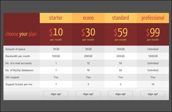 css3-responsive-web-pricing-grids-for-wordpress