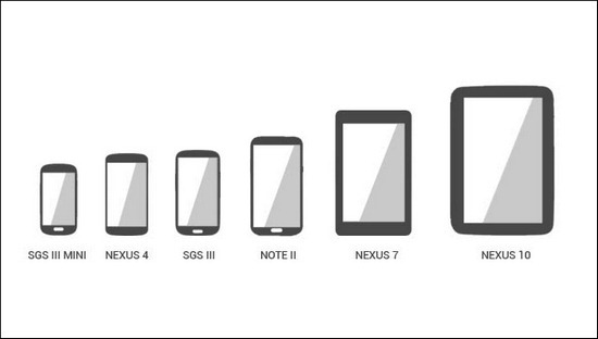 devices