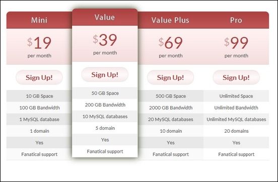 pricing-table-for-wordpress