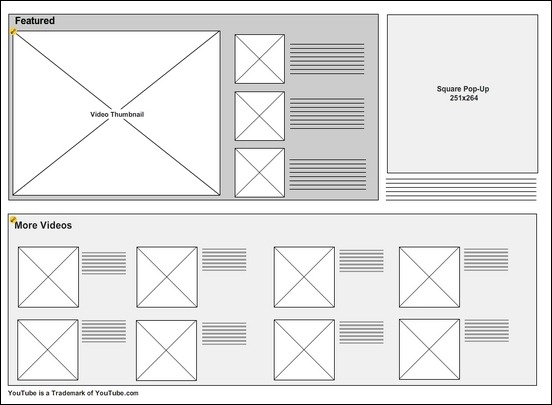 35 best wireframing tools and templates creative for Html5 wireframe template