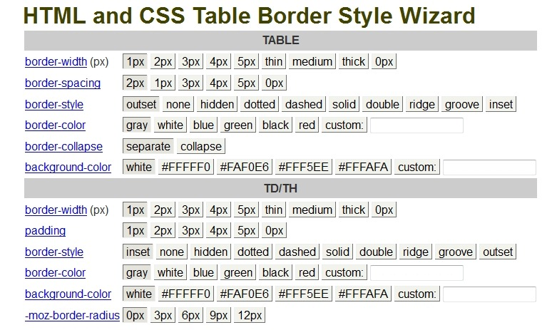 Html table border width style designer tables reference for Html table width